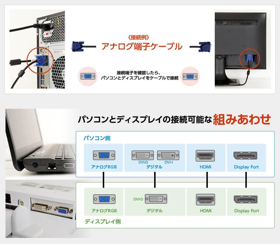 接続端子とケーブルの確認を
