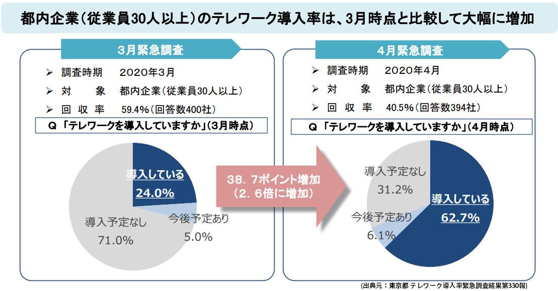 chart_tokyo
